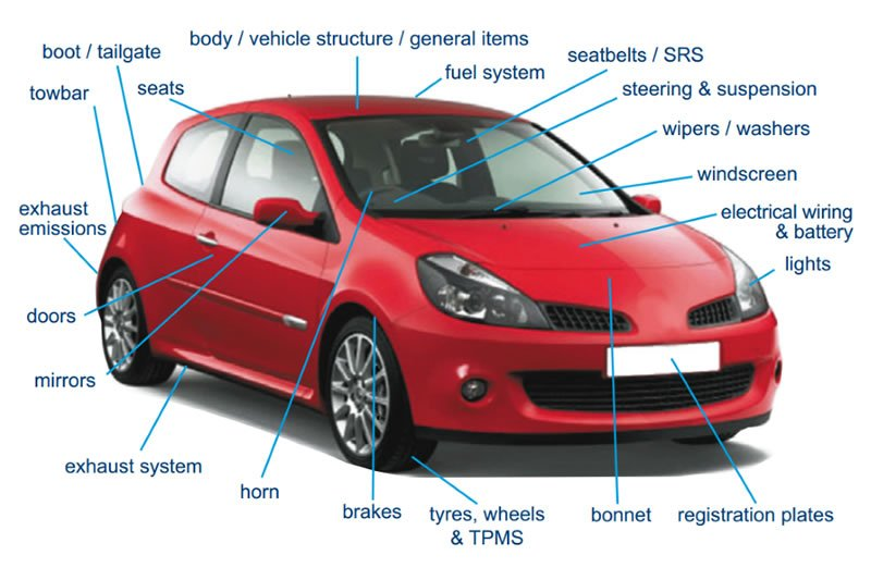 MOT components to be inspected